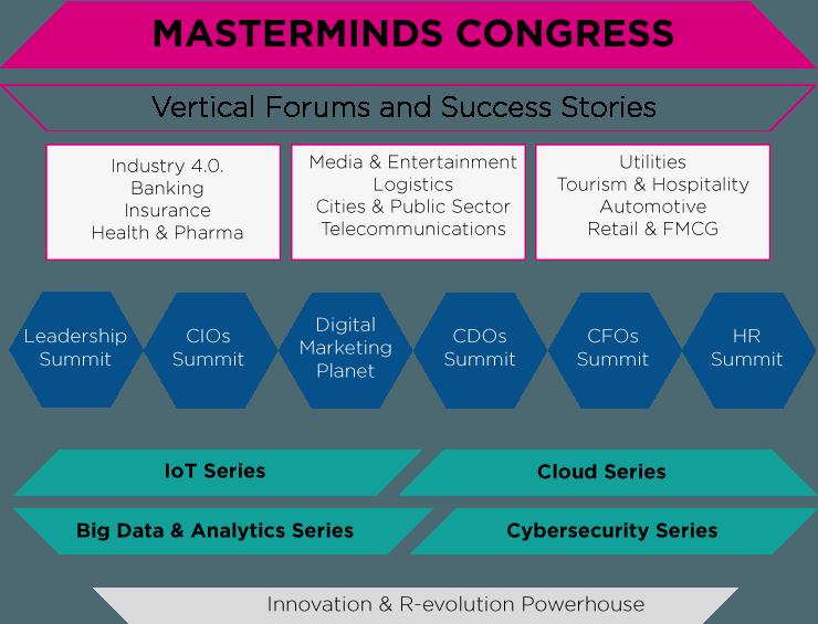 DES – Digital Business World Congress 2017 reveals the event's structure